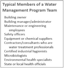 Water Management Team