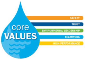 core%20values