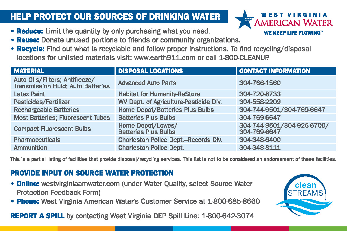 WVCleanStreamsDisposalResources_Page_1