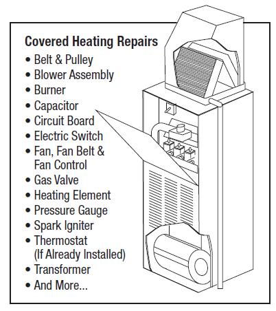 Covered Heating Repairs