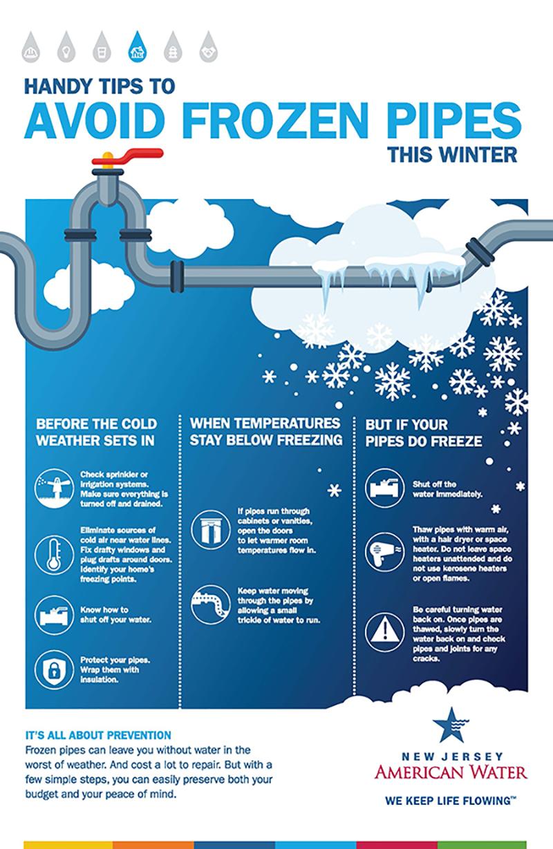 WinterWeatherTips_Infographic_2017